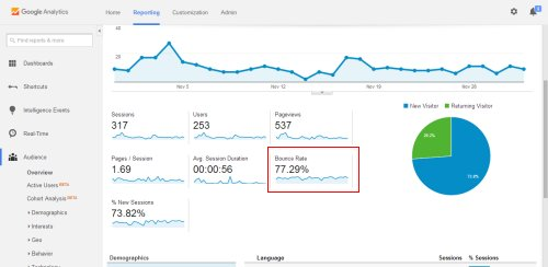 3 Actionable Insights To Take From Google Analytics