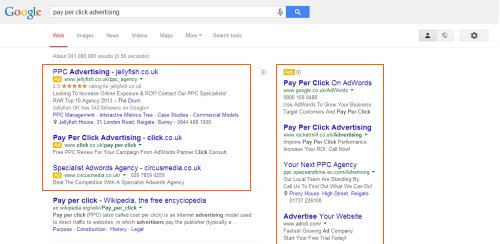 Introduction to Pay-Per-Click (PPC) Advertising