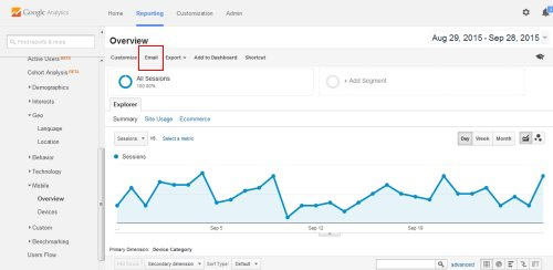 The email button in Google Analytics