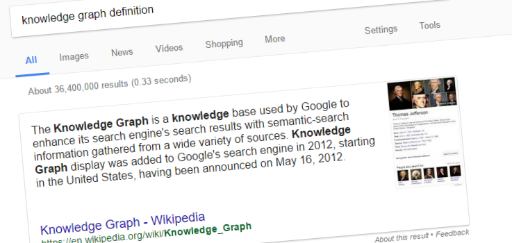 Example of Google Knowledge Graph search